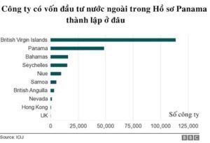 20 Ty Usd Von Fdi Vao Viet Nam Tu Thien Duong Thue 2