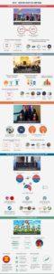 Infographic Mai Miet Voi Tpp Doanh Nghiep Viet Dang Bo Quen Nhung Gi 1